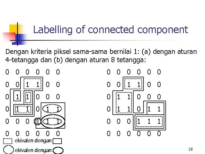Labelling of connected component Dengan kriteria piksel sama-sama bernilai 1: (a) dengan aturan 4