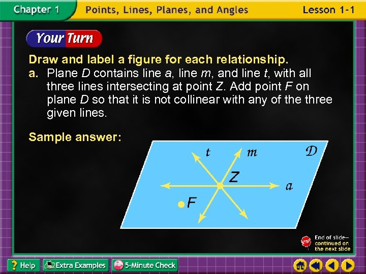 Draw and label a figure for each relationship. a. Plane D contains line a,