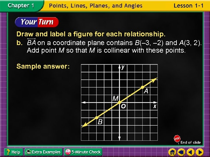 Draw and label a figure for each relationship. b. on a coordinate plane contains