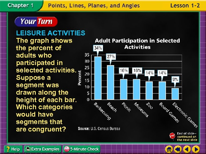 LEISURE ACTIVITIES The graph shows the percent of adults who participated in selected activities.