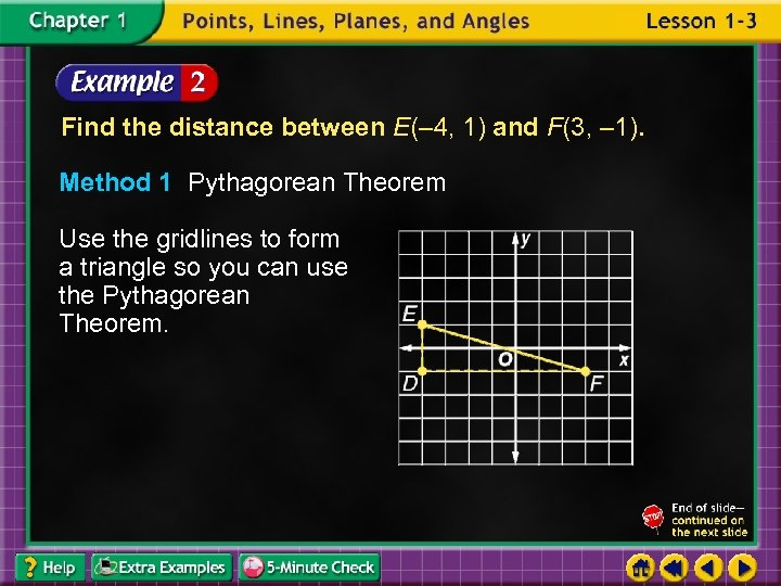 Find the distance between E(– 4, 1) and F(3, – 1). Method 1 Pythagorean