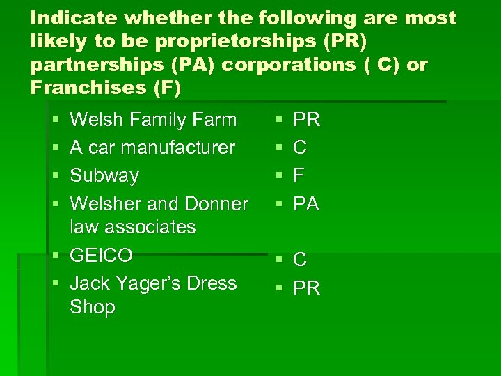 Indicate whether the following are most likely to be proprietorships (PR) partnerships (PA) corporations