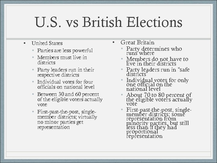 U. S. vs British Elections • United States • Parties are less powerful •