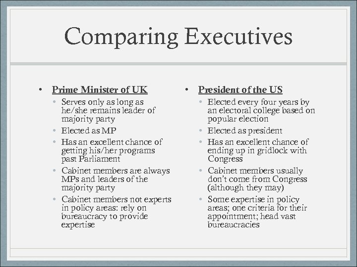 Comparing Executives • Prime Minister of UK • Serves only as long as he/she