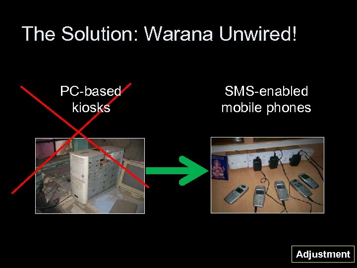 The Solution: Warana Unwired! PC-based kiosks SMS-enabled mobile phones Adjustment