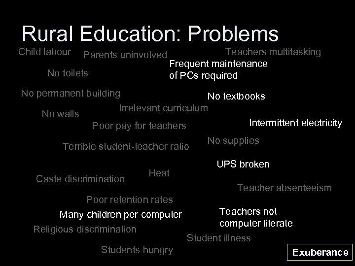 Rural Education: Problems Child labour Parents uninvolved No toilets Teachers multitasking Frequent maintenance of