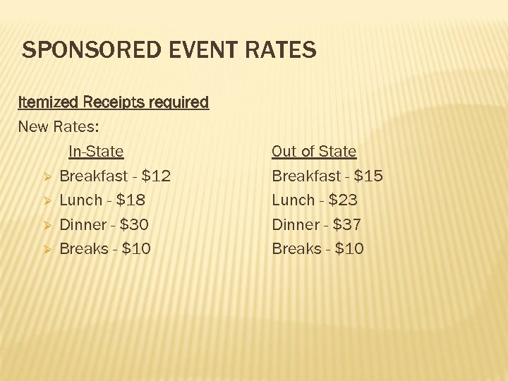 SPONSORED EVENT RATES Itemized Receipts required New Rates: In-State Ø Breakfast - $12 Ø