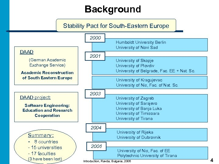 Background Stability Pact for South-Eastern Europe 2000 DAAD (German Academic Exchange Service) 2001 Academic
