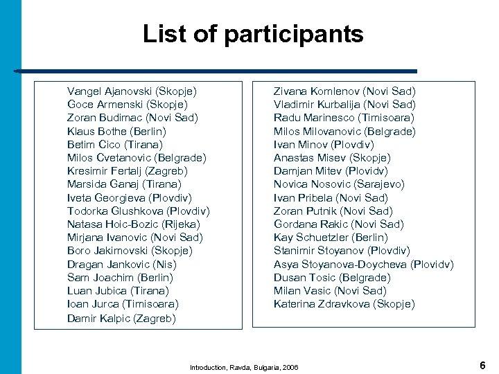 List of participants Vangel Ajanovski (Skopje) Goce Armenski (Skopje) Zoran Budimac (Novi Sad) Klaus
