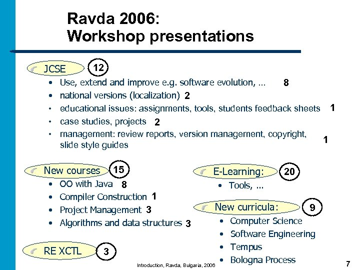 Ravda 2006: Workshop presentations JCSE 12 • Use, extend and improve e. g. software