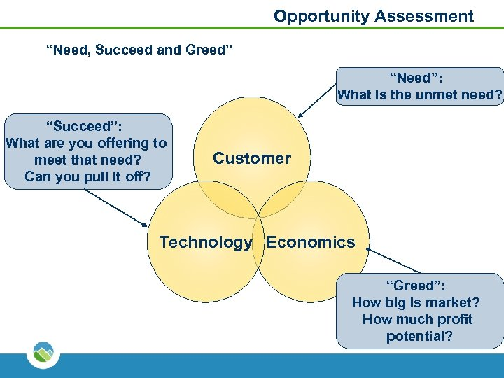 """Opportunity Assessment """"Need, Succeed and Greed"""" """"Need"""": What is the unmet need? """"Succeed"""": What"""