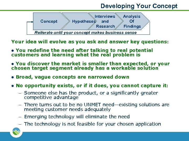 Developing Your Concept Interviews Analysis Concept Hypotheses and Of Research Findings Reiterate until your
