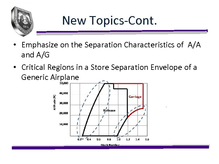 New Topics-Cont. • Emphasize on the Separation Characteristics of A/A and A/G • Critical