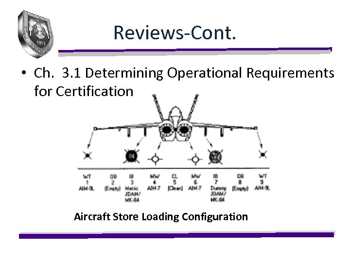 Reviews-Cont. • Ch. 3. 1 Determining Operational Requirements for Certification Aircraft Store Loading Configuration