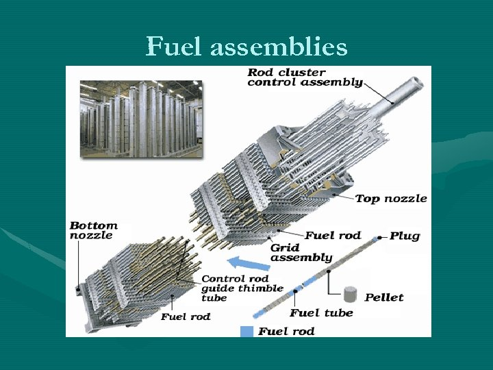 Fuel assemblies