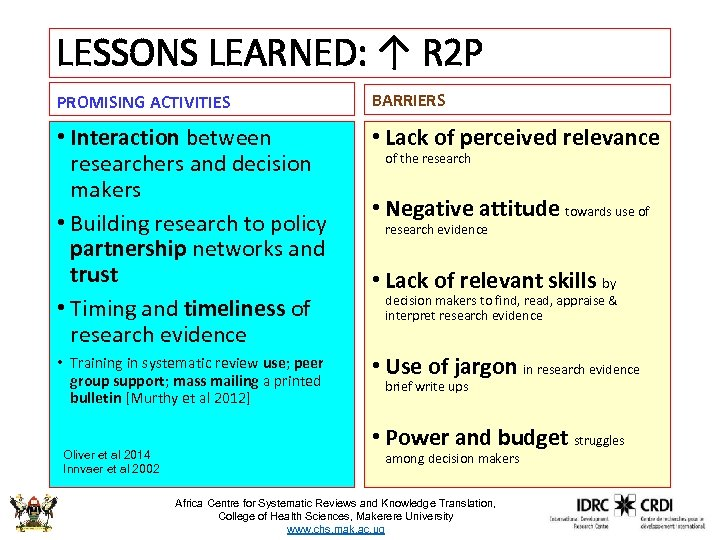 LESSONS LEARNED: ↑ R 2 P PROMISING ACTIVITIES BARRIERS • Interaction between researchers and