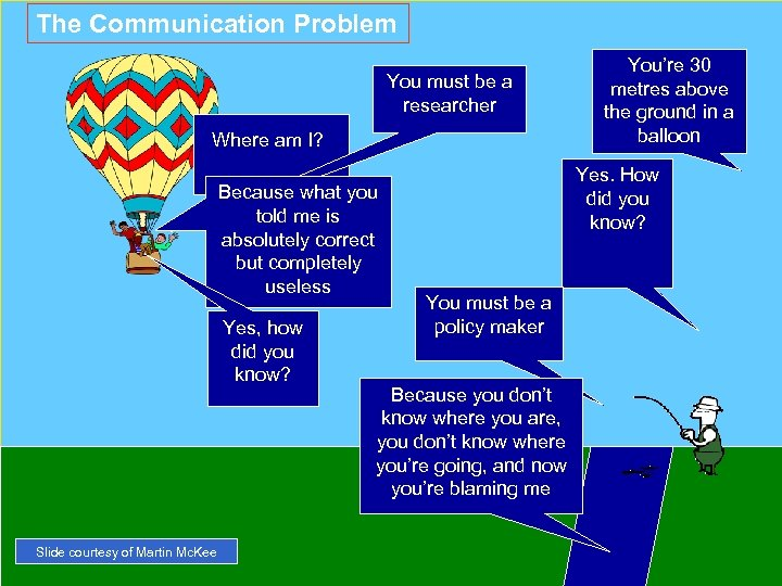 The Communication Problem You must be a researcher Where am I? Because what you