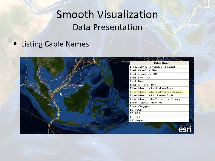 Smooth Visualization Data Presentation • Listing Cable Names