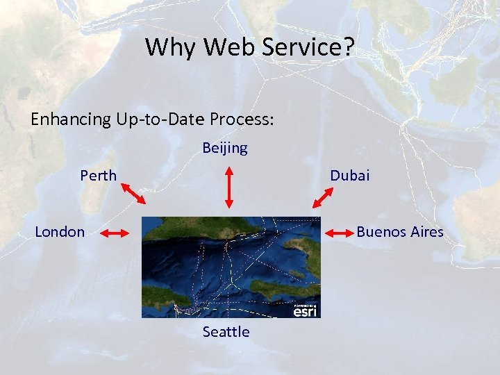 Why Web Service? Enhancing Up-to-Date Process: Beijing Perth Dubai London Buenos Aires Seattle