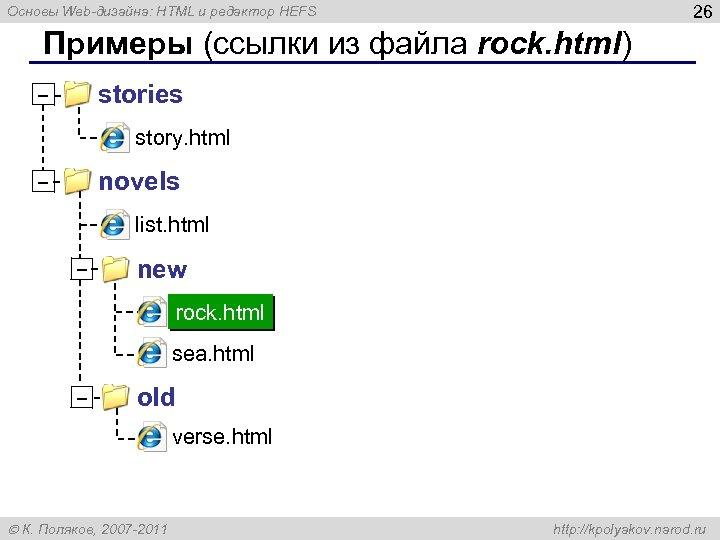 26 Основы Web-дизайна: HTML и редактор HEFS Примеры (ссылки из файла rock. html) stories