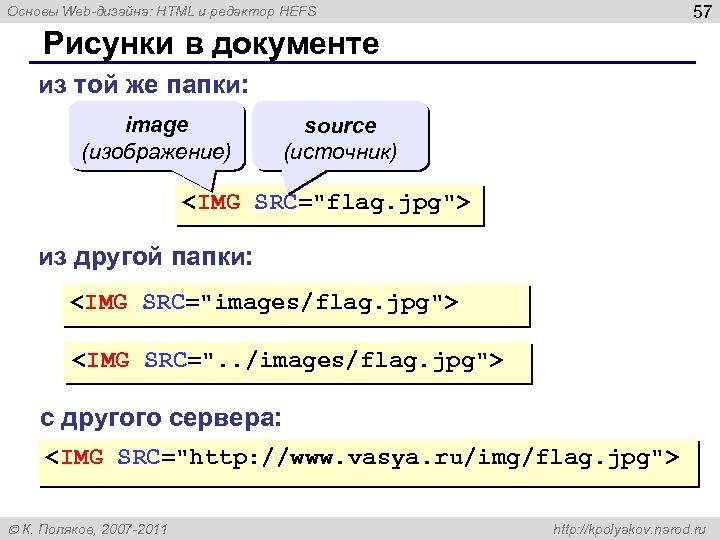 Основы Web-дизайна: HTML и редактор HEFS 57 Рисунки в документе из той же папки: