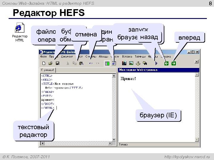8 Основы Web-дизайна: HTML и редактор HEFS Редактор HEFS запуск буфер файловые отмена один