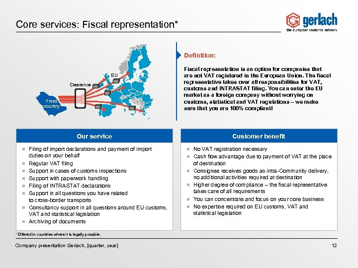 Core services: Fiscal representation* Definition: EU Clearance Third country Fiscal representation is an option