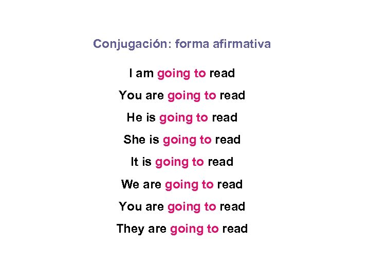 Conjugación: forma afirmativa I am going to read You are going to read He
