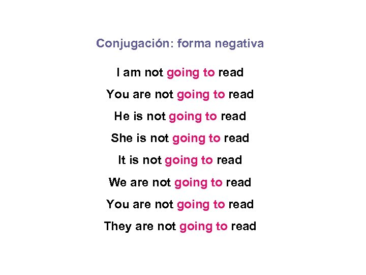 Conjugación: forma negativa I am not going to read You are not going to
