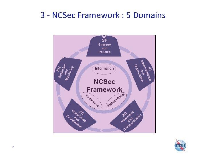 3 - NCSec Framework : 5 Domains 7