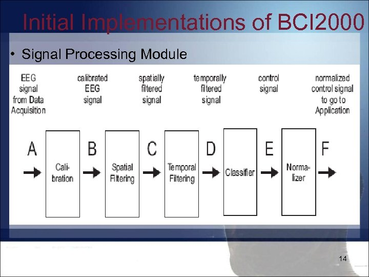 Initial Implementations of BCI 2000 • Signal Processing Module • The first stage is