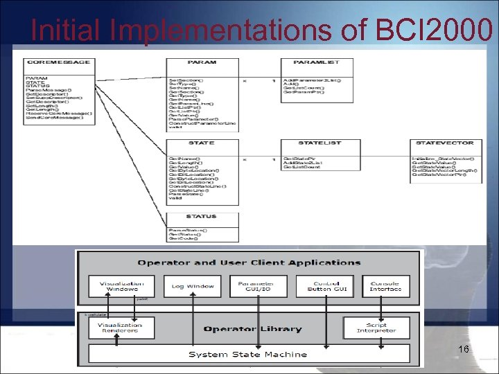 Initial Implementations of BCI 2000 • Operator Module • Provides a graphical interface that