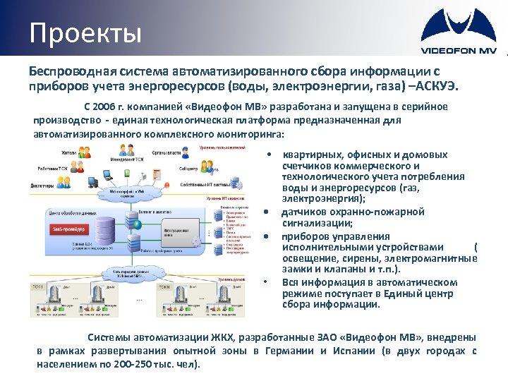 Проекты Беспроводная система автоматизированного сбора информации с приборов учета энергоресурсов (воды, электроэнергии, газа) –АСКУЭ.