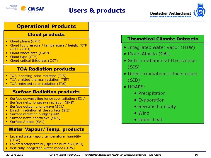 Users & products Operational Products Cloud products • Cloud phase (CPH) • Cloud top