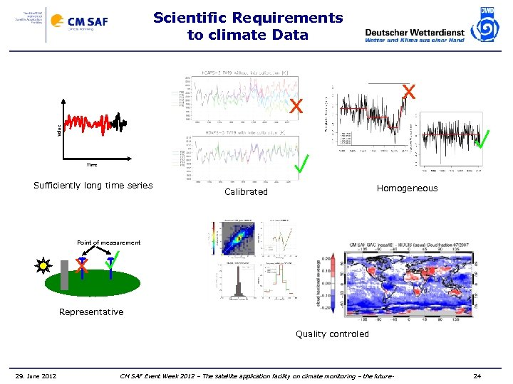 Scientific Requirements to climate Data x Value x Time Sufficiently long time series Homogeneous
