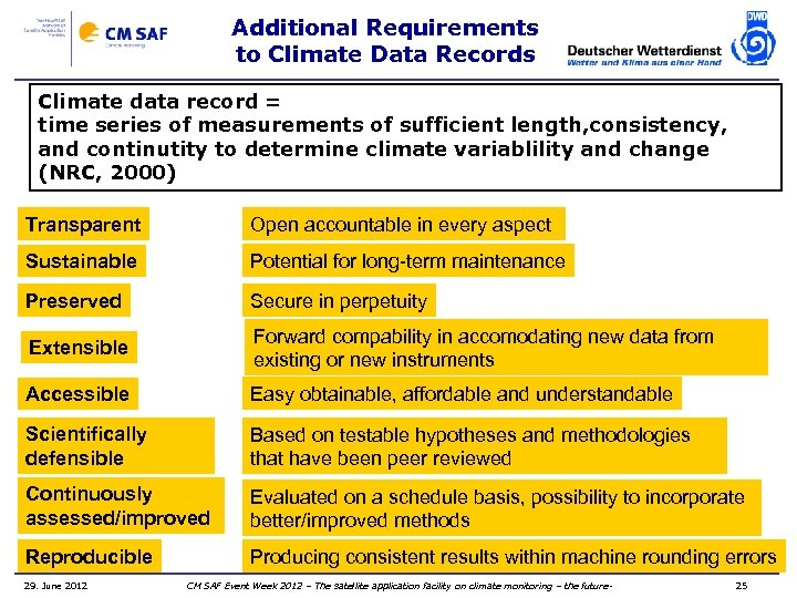 Additional Requirements to Climate Data Records Climate data record = time series of measurements