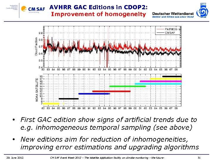 AVHRR GAC Editions in CDOP 2: Improvement of homogeneity • First GAC edition show