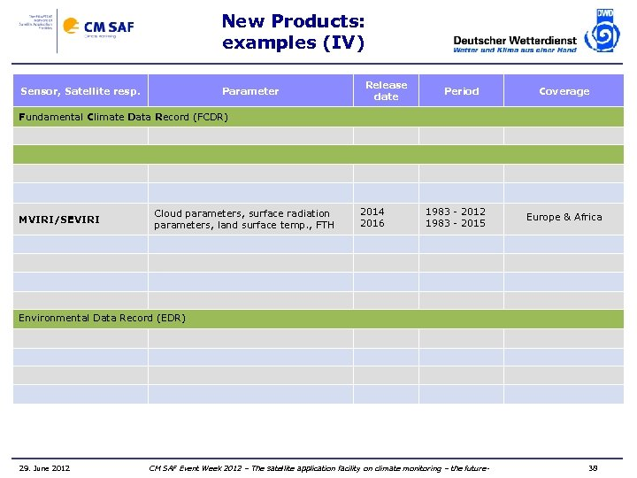 New Products: examples (IV) Sensor, Satellite resp. Parameter Release date Period Coverage Fundamental Climate
