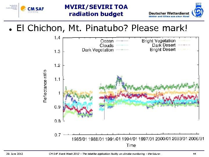 MVIRI/SEVIRI TOA radiation budget El Chichon, Mt. Pinatubo? Please mark! 29. June 2012 CM