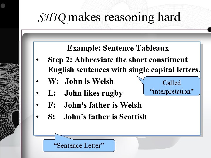 SHIQ makes reasoning hard • • • Example: Sentence Tableaux Step 2: Abbreviate the