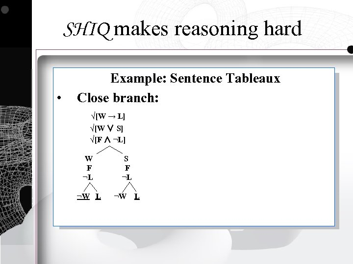 SHIQ makes reasoning hard • Example: Sentence Tableaux Close branch: √[W → L] √[W