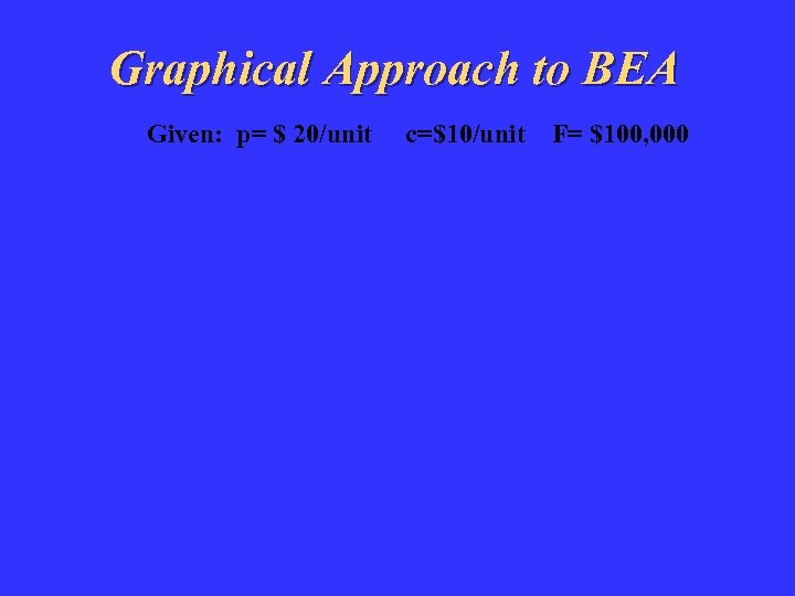 Graphical Approach to BEA Given: p= $ 20/unit c=$10/unit F= $100, 000