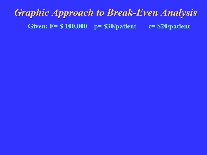 Graphic Approach to Break-Even Analysis Given: F= $ 100, 000 p= $30/patient c= $20/patient
