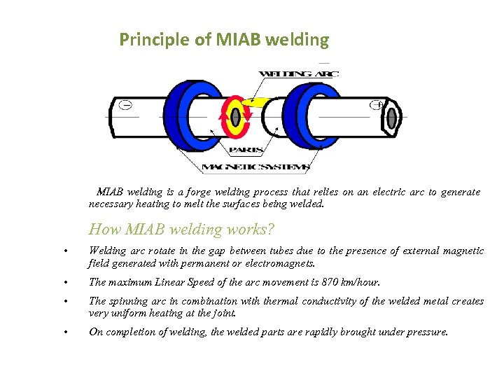 Magnetic Impelled Arc Butt Welding Miab No Edge