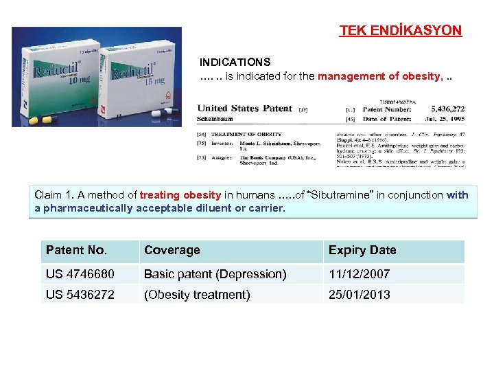 TEK ENDİKASYON INDICATIONS …. . . is indicated for the management of obesity, .