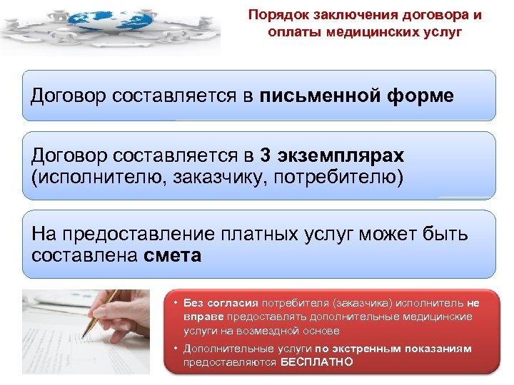 Порядок заключения договора и оплаты медицинских услуг Договор составляется в письменной форме Договор составляется