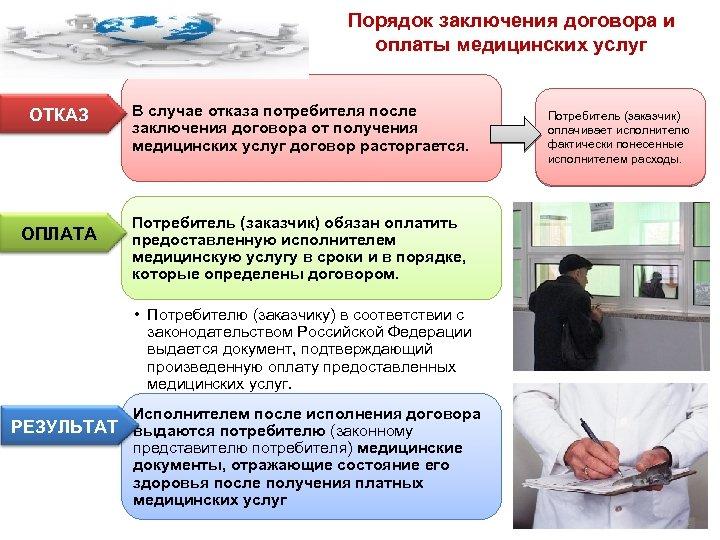 Порядок заключения договора и оплаты медицинских услуг ОТКАЗ ОПЛАТА В случае отказа потребителя после