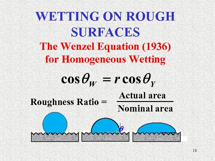WETTING ON ROUGH SURFACES The Wenzel Equation (1936) for Homogeneous Wetting Actual area Roughness