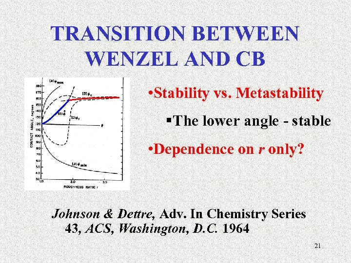 TRANSITION BETWEEN WENZEL AND CB • Stability vs. Metastability §The lower angle - stable
