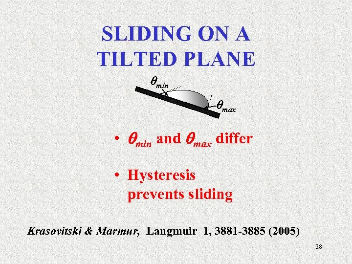 SLIDING ON A TILTED PLANE min max • min and max differ • Hysteresis